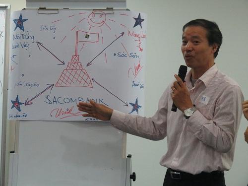 Đào tạo kỹ năng giao tiếp và thuyết trình cho Sacombank Hà Nội