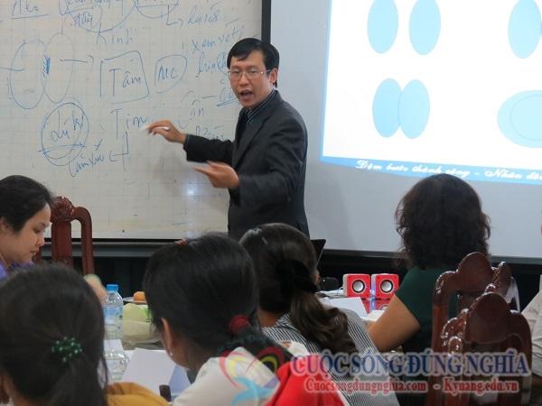 Đào Tạo Kỹ Năng Bán Hàng Cho Bưu Điện TP.HCM