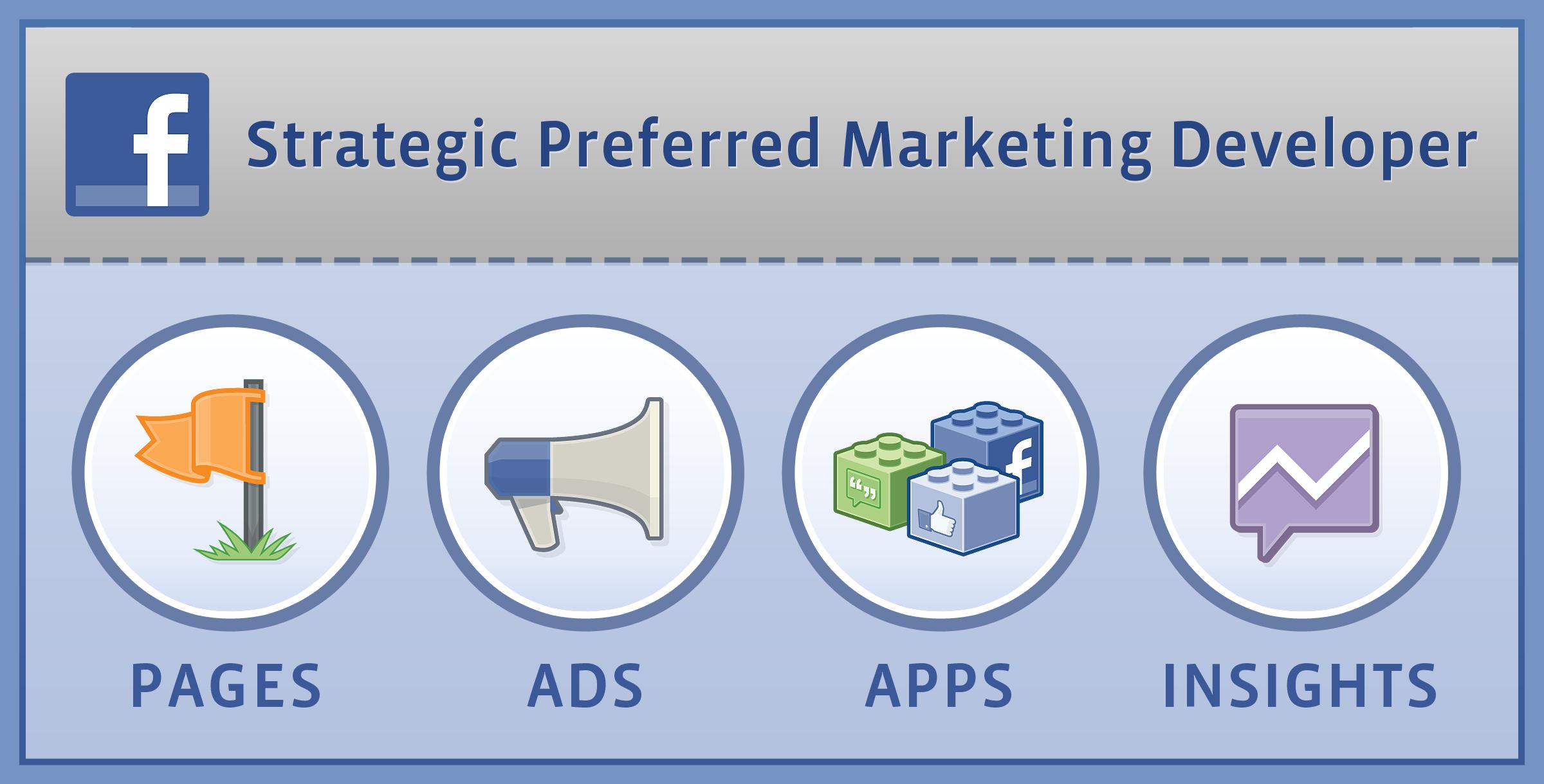 13 Kỹ Thuật Marketing Hiệu Quả Trên Facebook