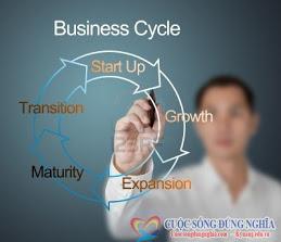 Những yếu tố ảnh hưởng việc lập kế hoạch kinh doanh