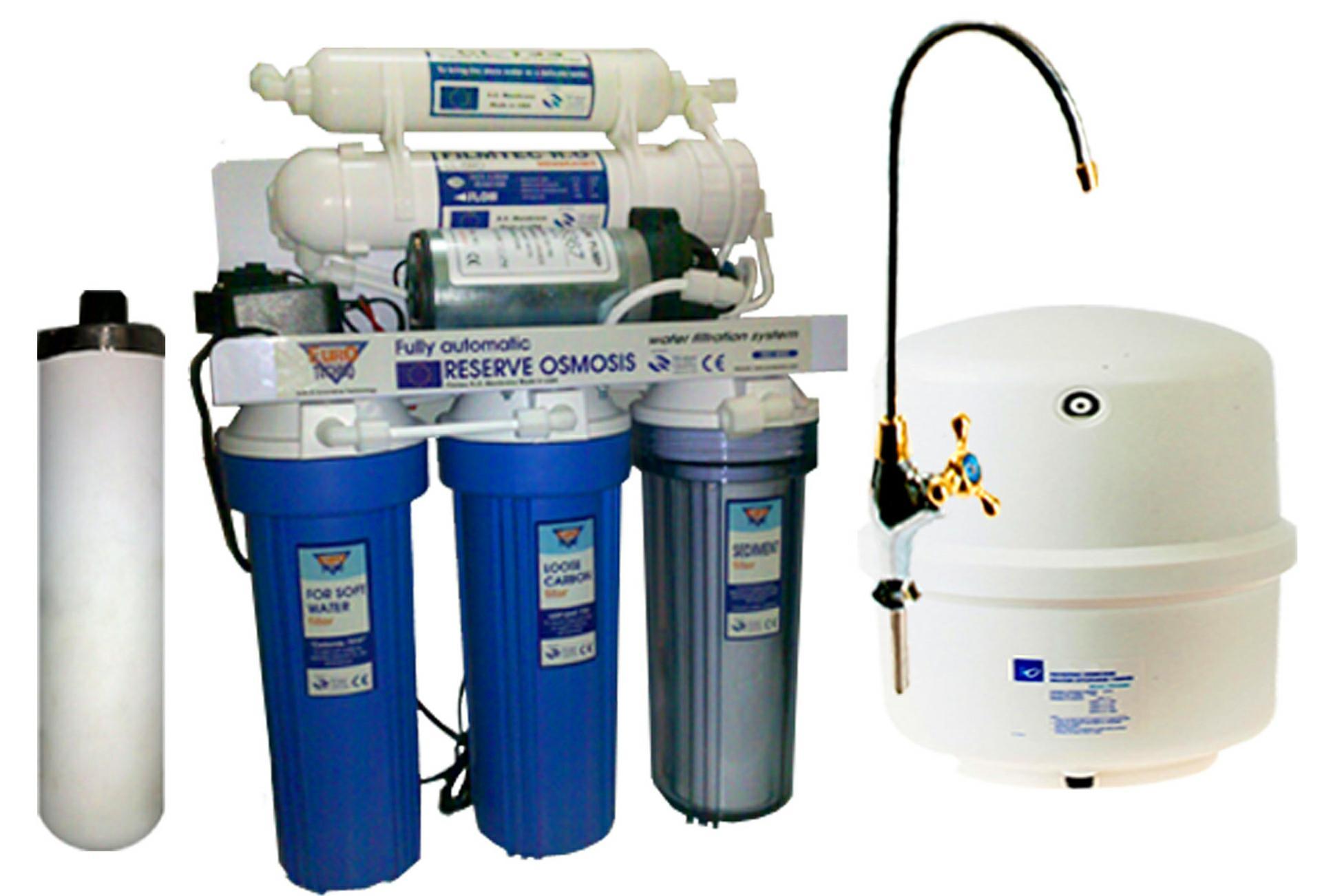 Cách chọn mua máy lọc nước phù hợp