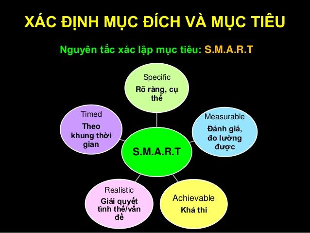 nguyen-tac-smart
